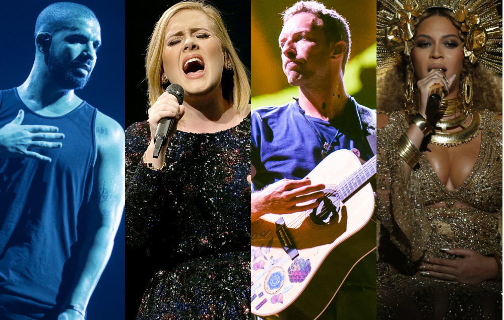 The nominees for the 2017 Billboard Music Awards have been revealed