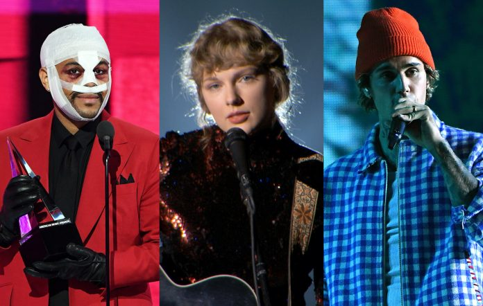 The Weeknd, Taylor Swift, Justin Bieber