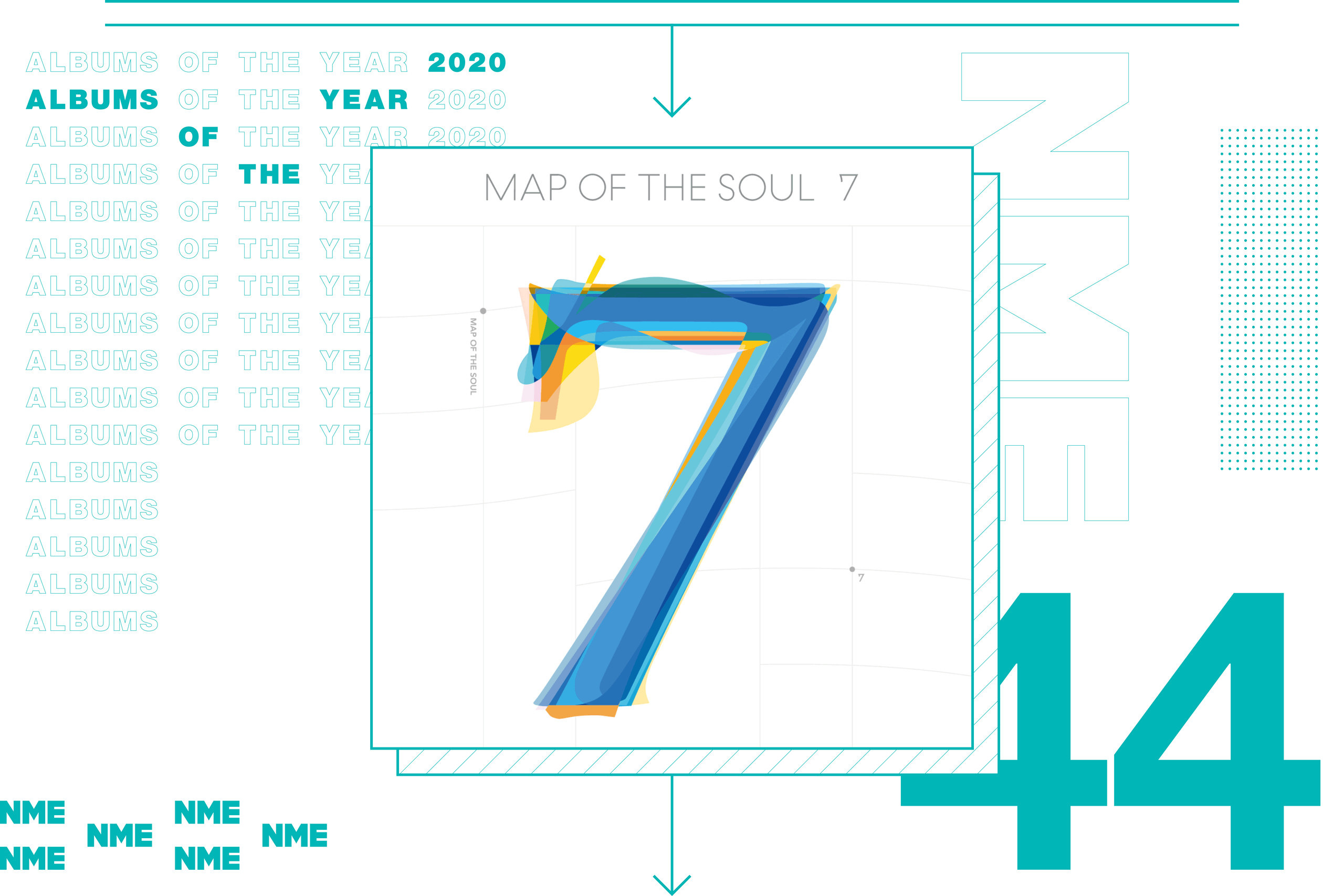 NME Album Of The Year 2020 BTS, 'Map Of The Soul: 7'