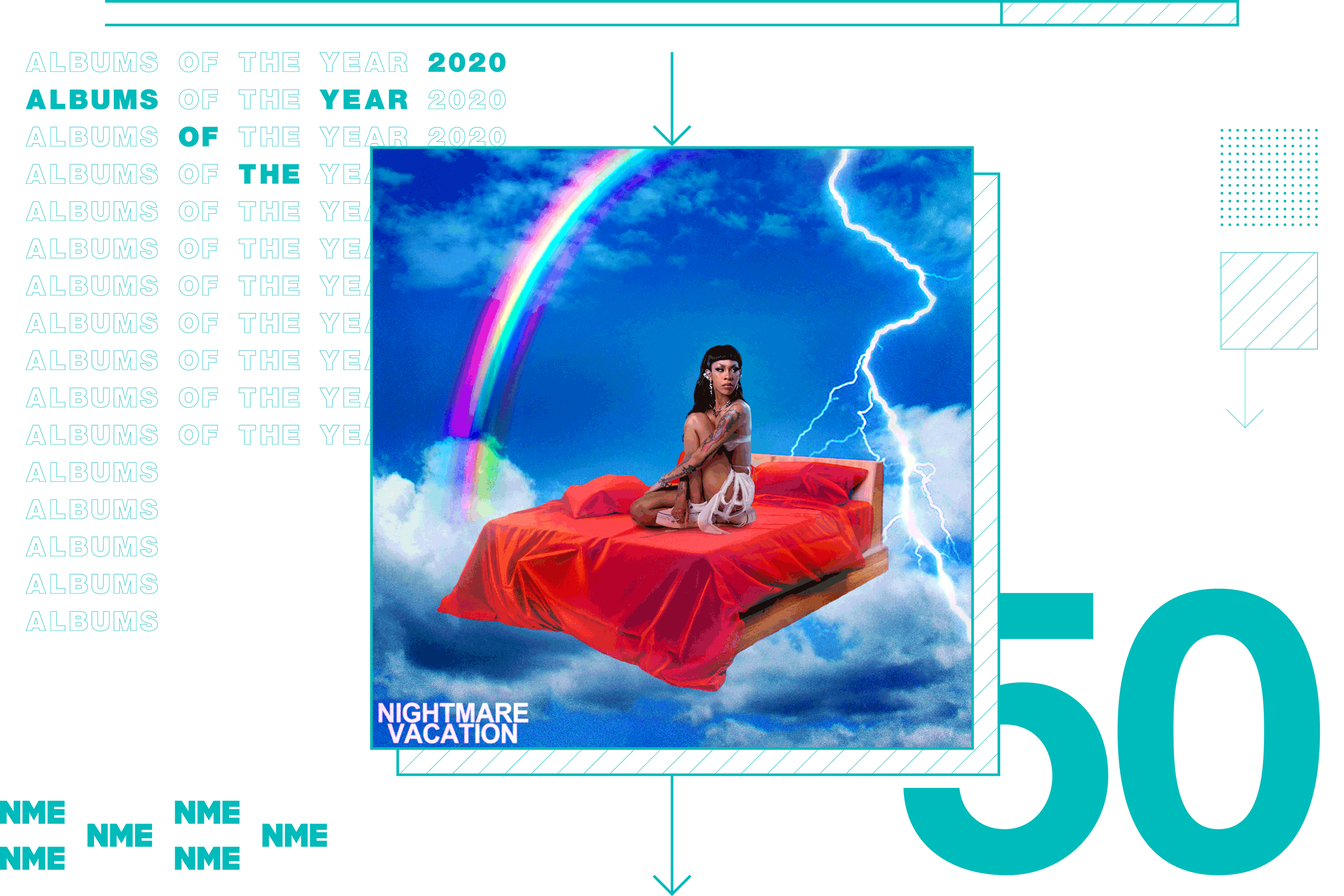NME Album Of The Year 2020 Rico Nasty, 'Nightmare Vacation'