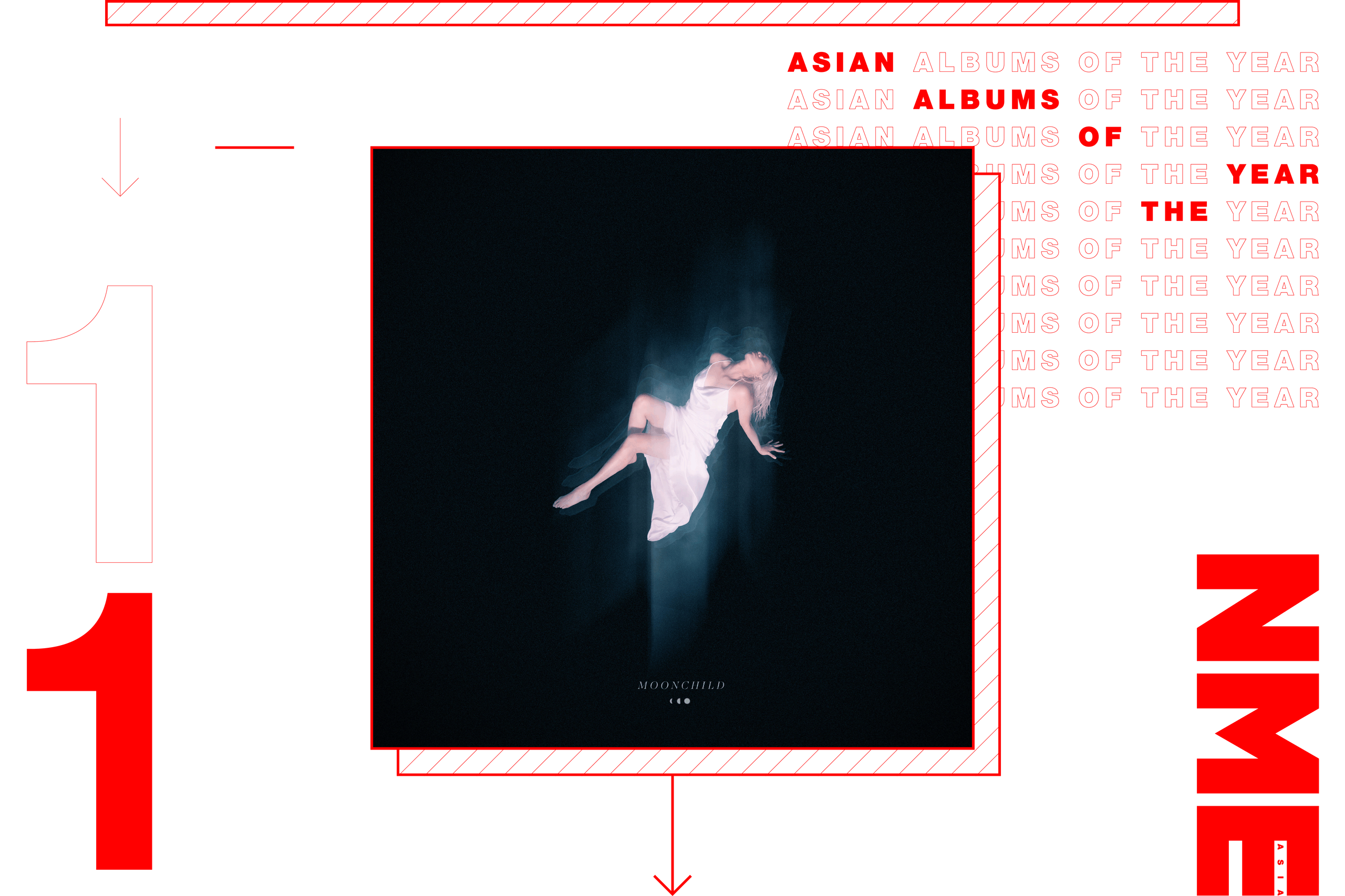 nme asia albums of the year 2020 niki
