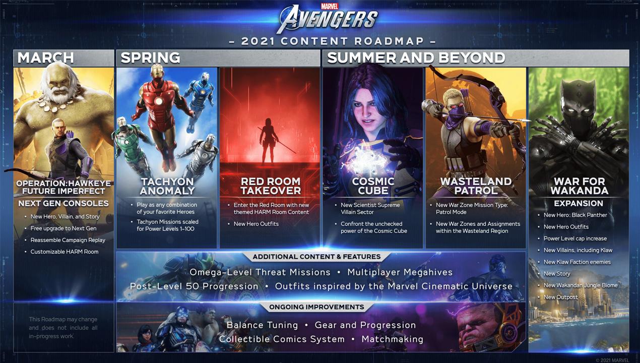 Marvel's Avengers 2021 content roadmap