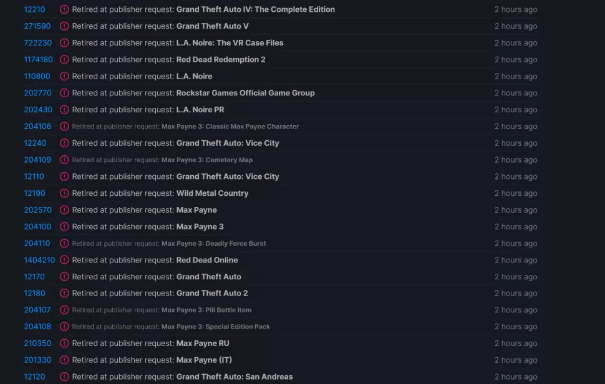 List of Rockstar games pulled from Steam Store accidentally